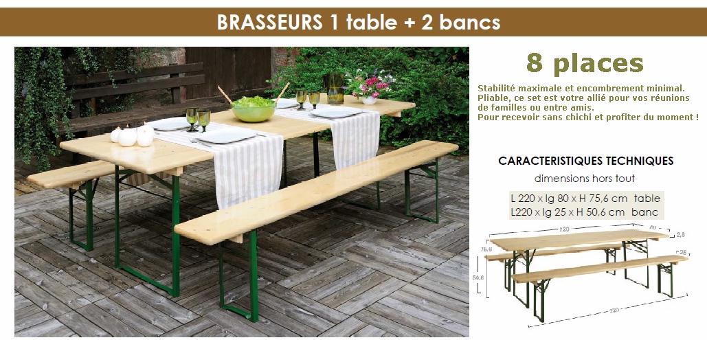 Location Tables Bancs Pour Vos Réceptions Parc De Loisirs